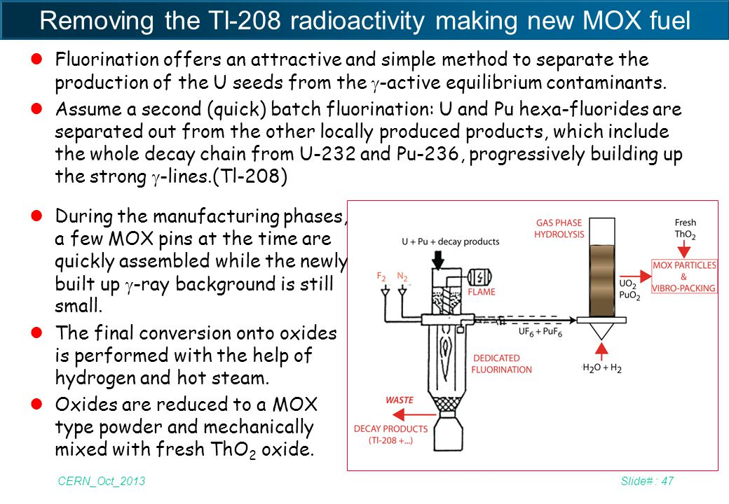 Removing the Tl-208 radioactivity making new MOX fuel