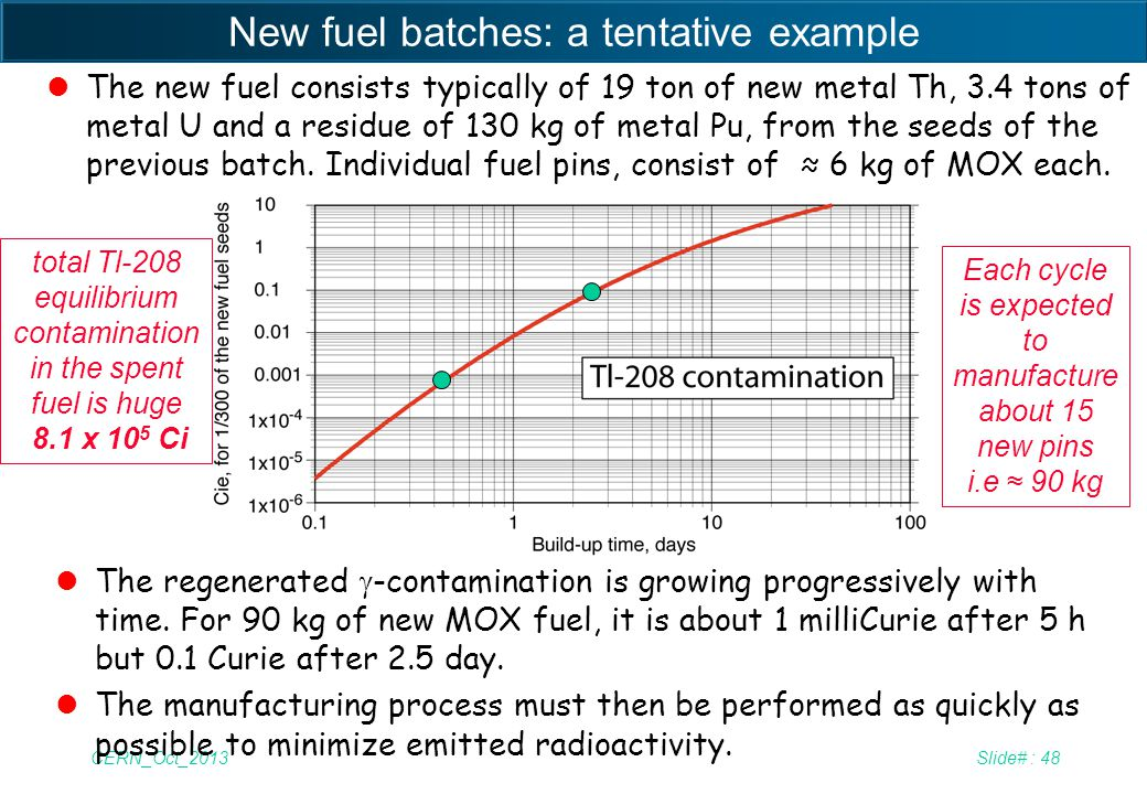 New fuel batches: a tentative example
