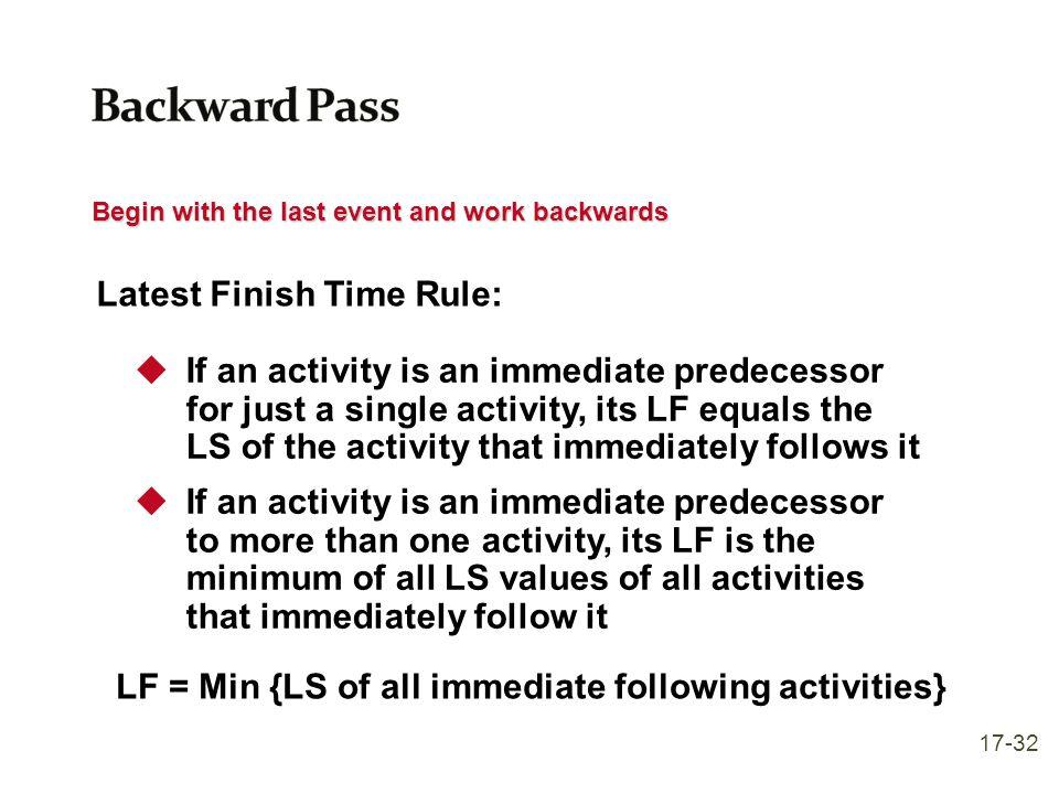 Backward Pass Latest Finish Time Rule: