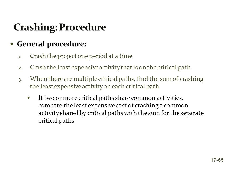 Crashing: Procedure General procedure: