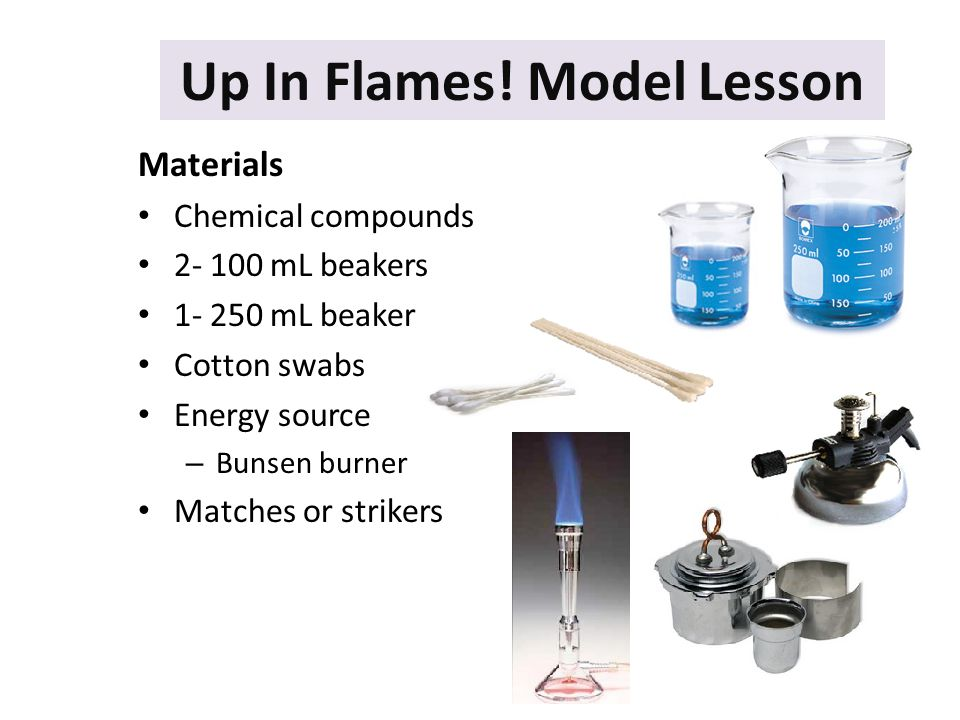 Up In Flames! Model Lesson