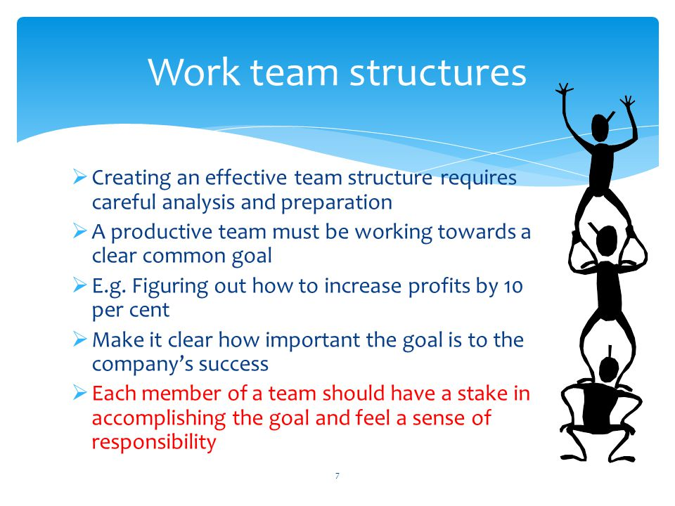 Work team structures Creating an effective team structure requires careful analysis and preparation.