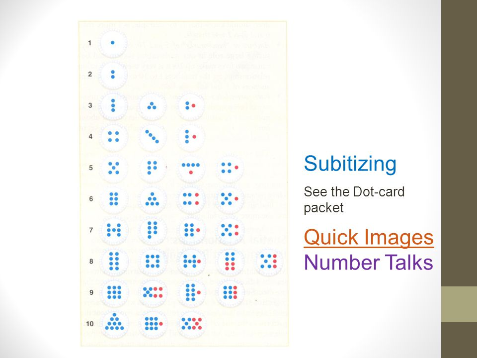 Subitizing See the Dot-card packet Quick Images Number Talks