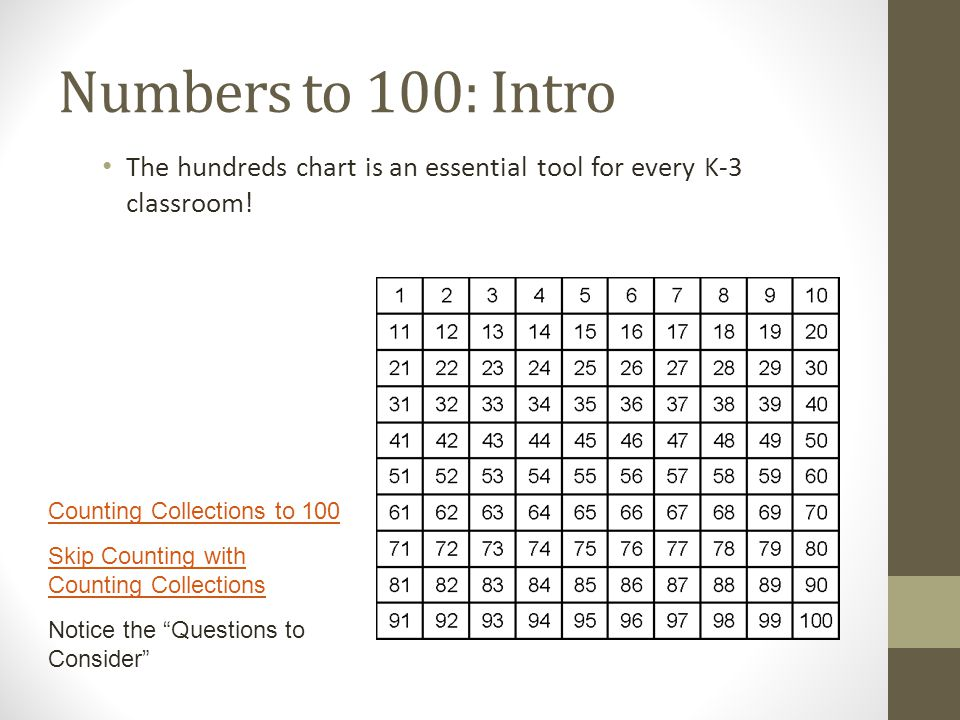 Numbers to 100: Intro The hundreds chart is an essential tool for every K-3 classroom! Counting Collections to 100.