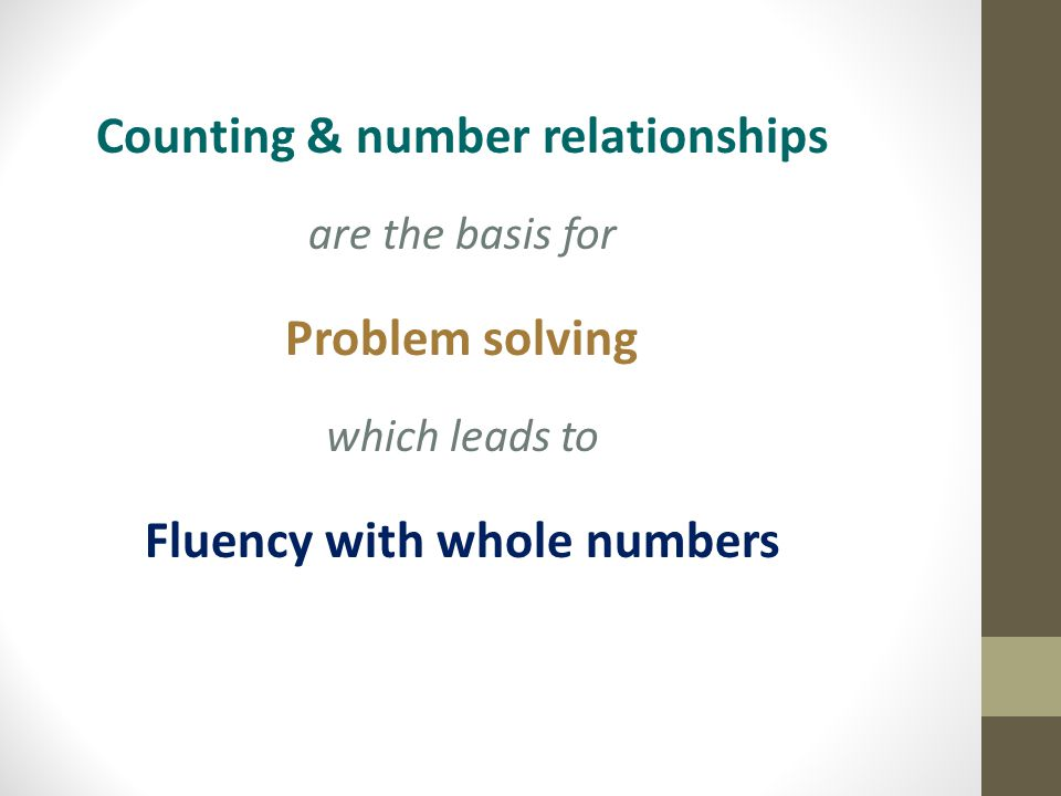 Counting & number relationships Fluency with whole numbers