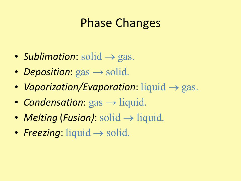 Phase Changes Sublimation: solid  gas. Deposition: gas → solid.