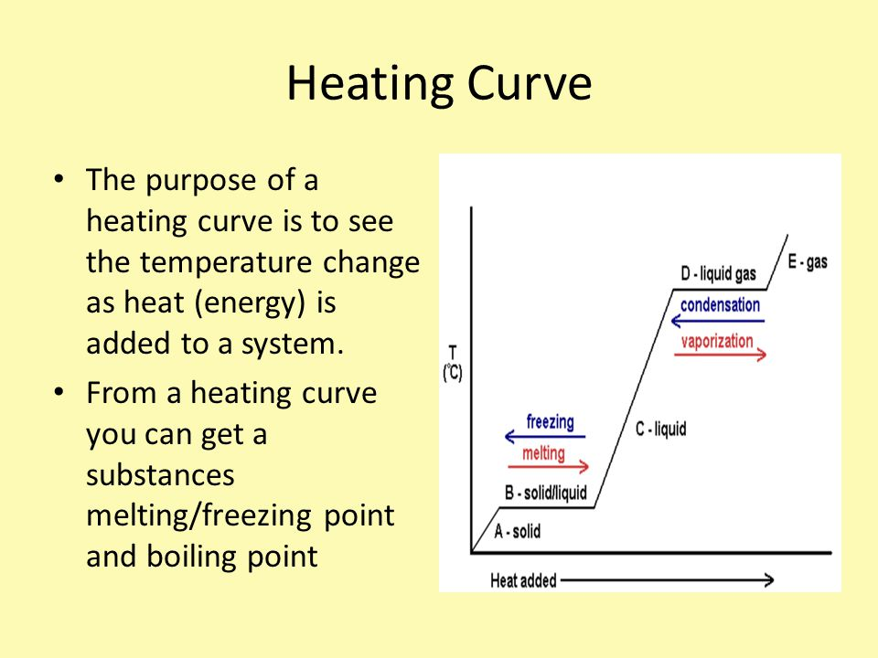 Heating Curve The purpose of a heating curve is to see the temperature change as heat (energy) is added to a system.