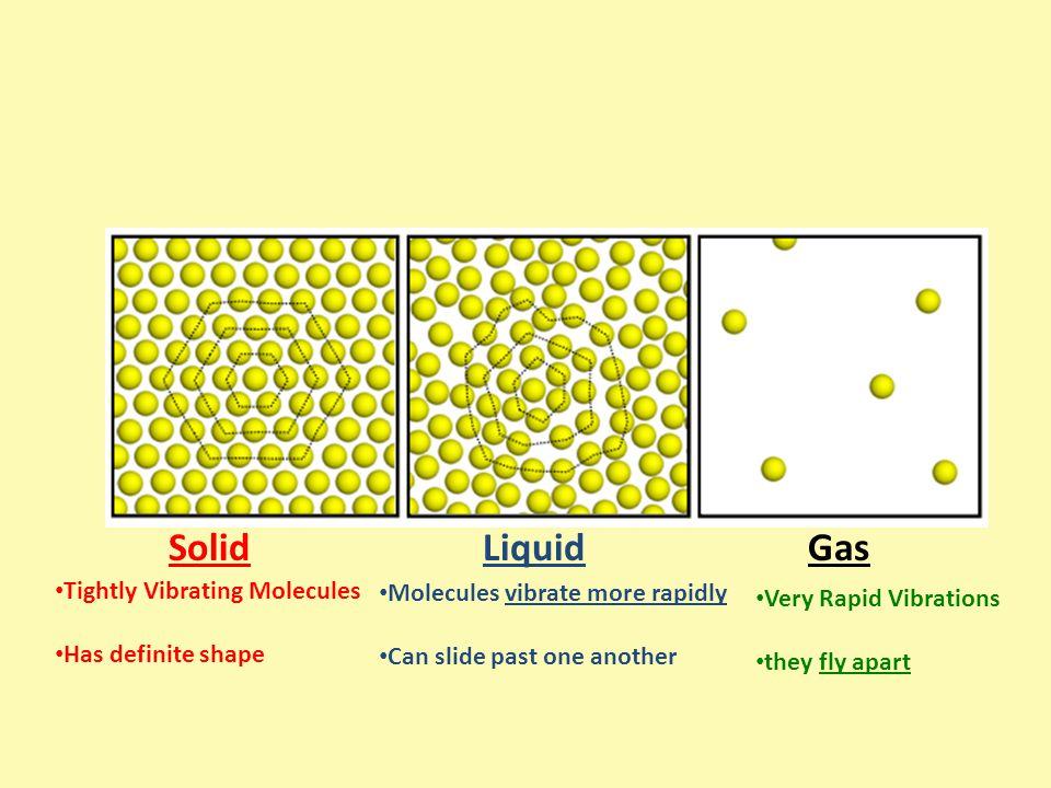 Solid Liquid Gas Tightly Vibrating Molecules