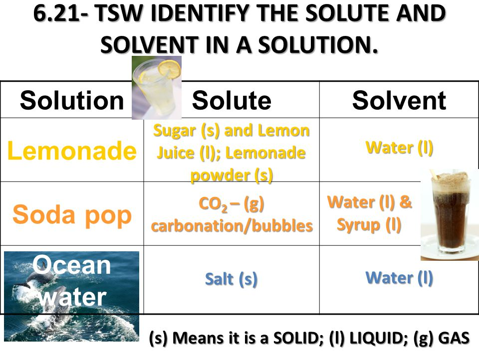 6.21- TSW IDENTIFY THE SOLUTE AND SOLVENT IN A SOLUTION.