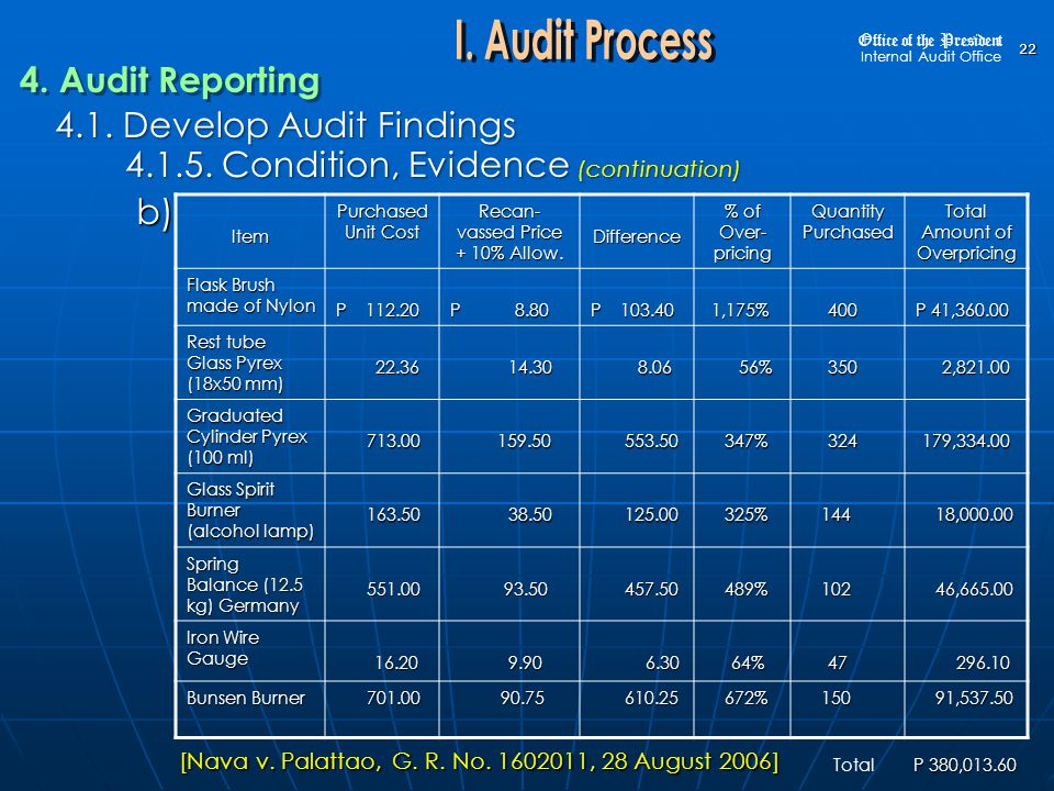 4.1. Develop Audit Findings 4.1.5. Condition, Evidence (continuation)