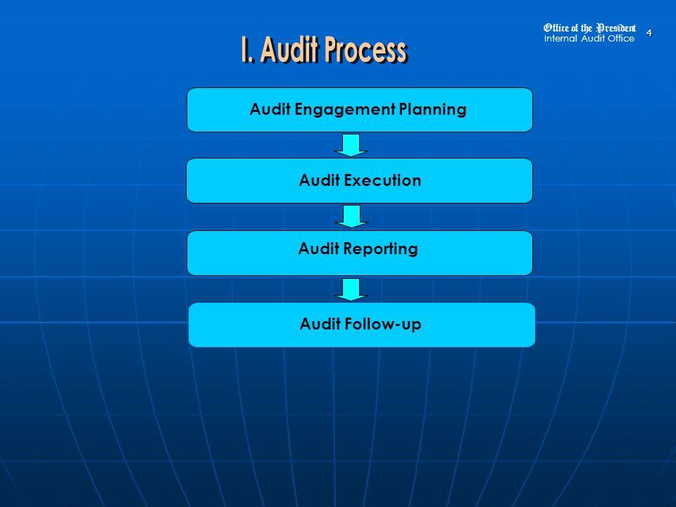 Audit Engagement Planning