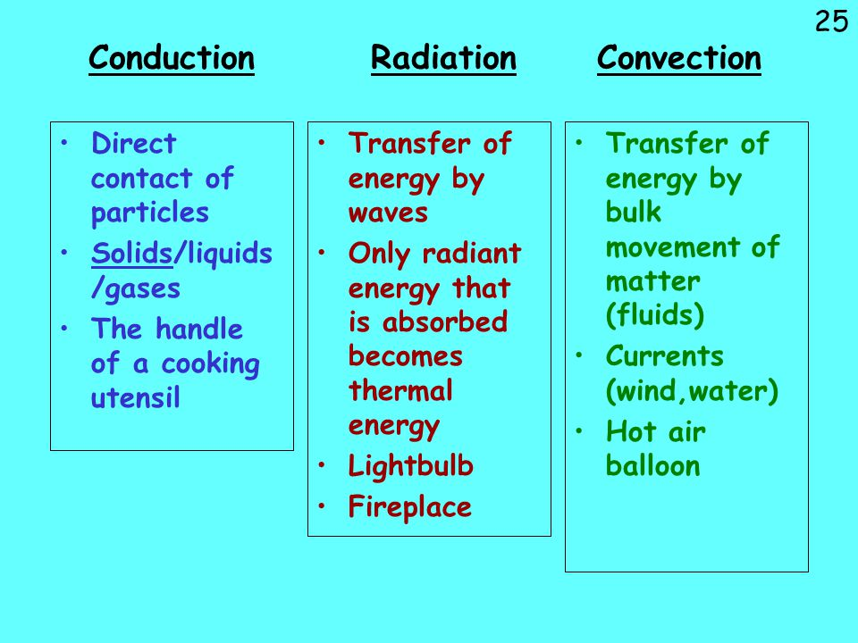 Conduction Radiation Convection