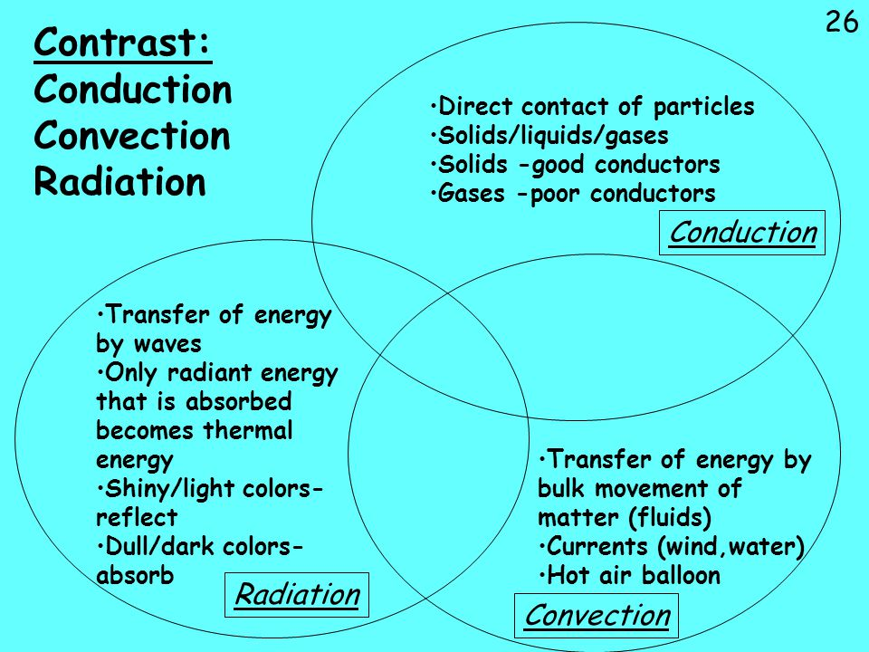 Contrast: Conduction Convection Radiation Conduction Radiation