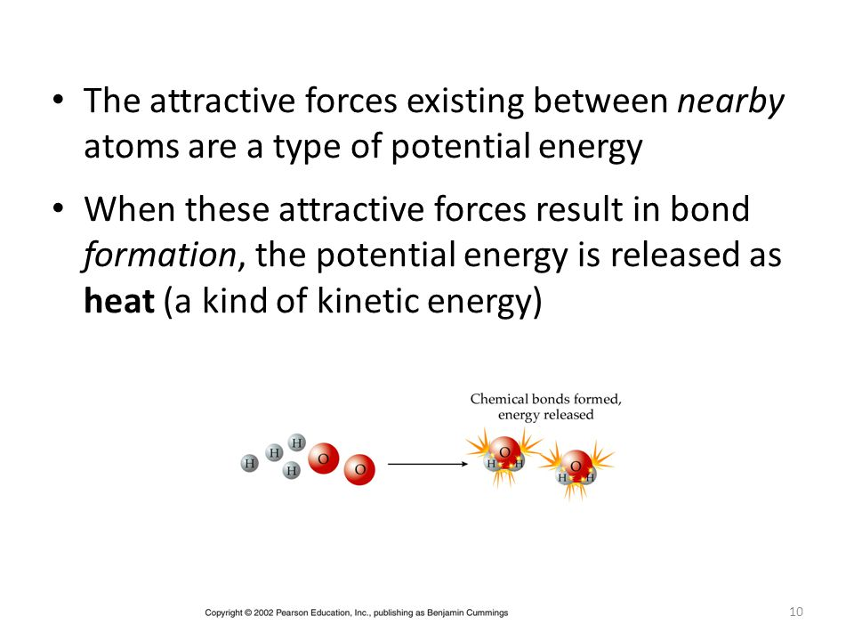 The attractive forces existing between nearby atoms are a type of potential energy