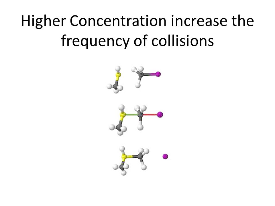 Higher Concentration increase the frequency of collisions