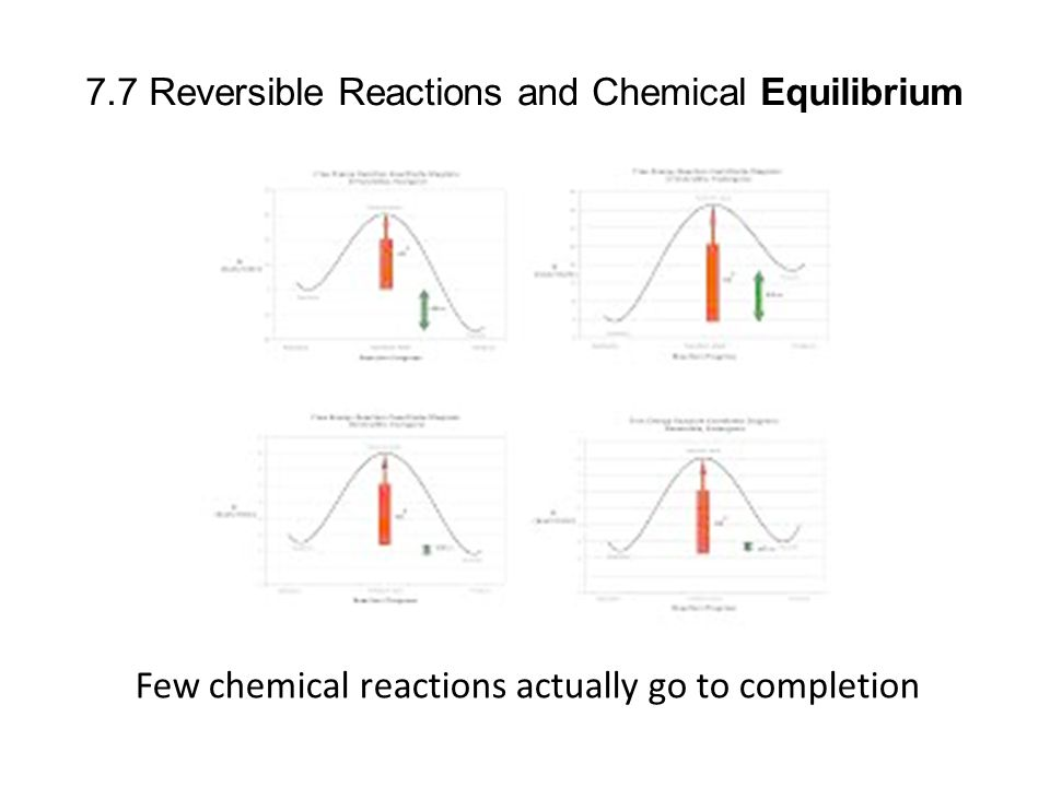 7.7 Reversible Reactions and Chemical Equilibrium
