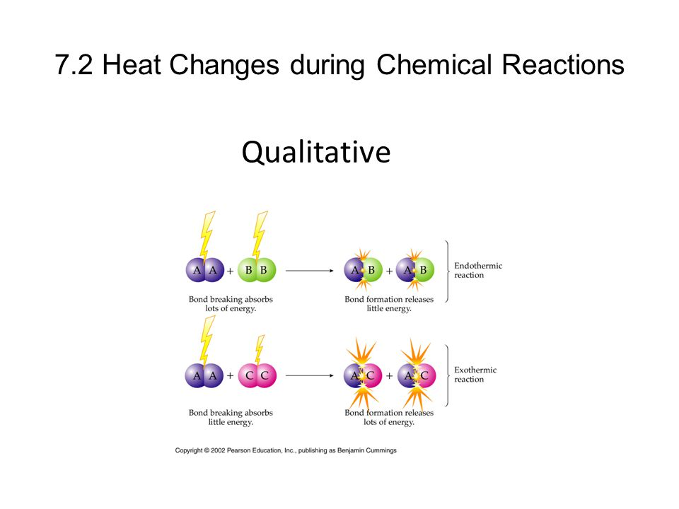 7.2 Heat Changes during Chemical Reactions