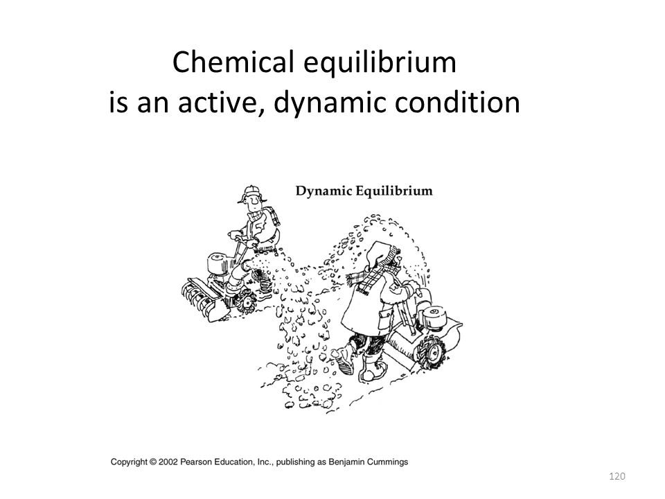 is an active, dynamic condition