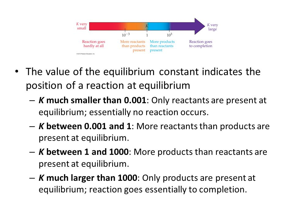 The value of the equilibrium constant indicates the position of a reaction at equilibrium