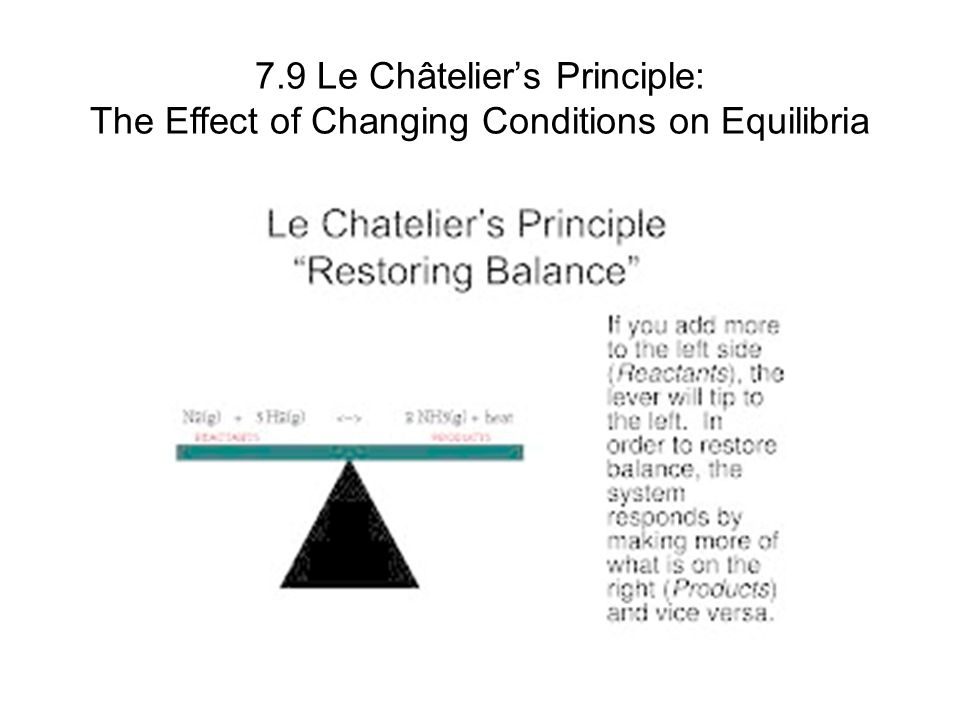 7.9 Le Châtelier's Principle: The Effect of Changing Conditions on Equilibria