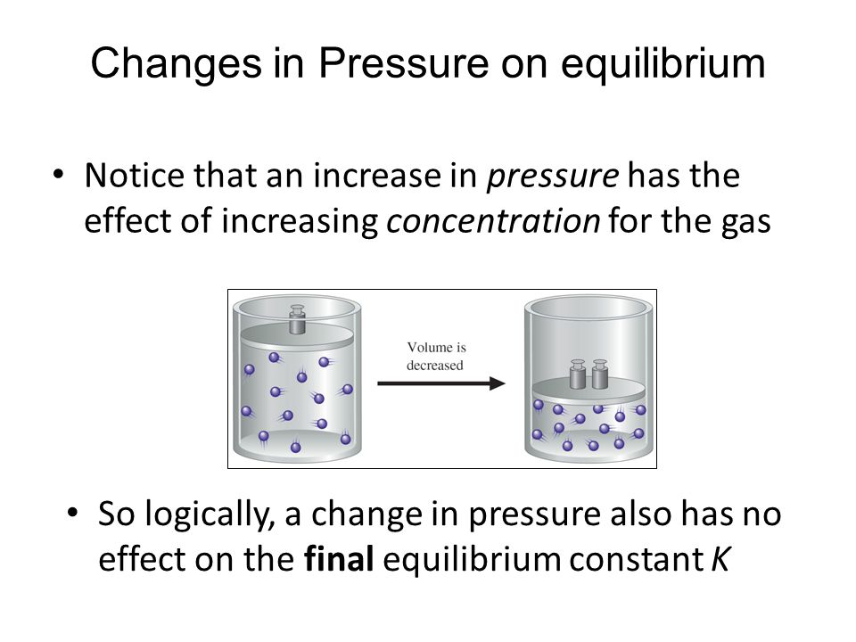 Changes in Pressure on equilibrium