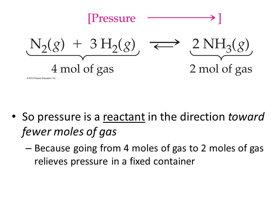 So pressure is a reactant in the direction toward fewer moles of gas