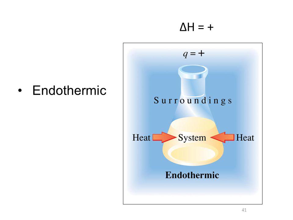 ΔH = + Endothermic
