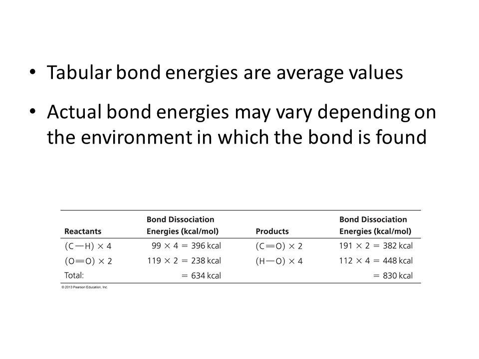 Tabular bond energies are average values