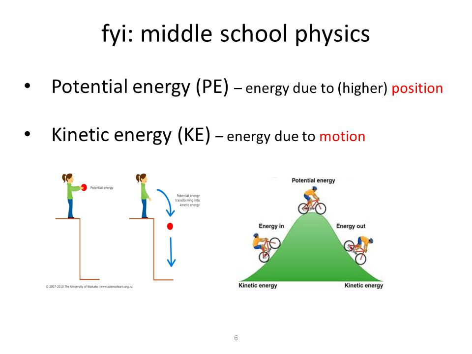 fyi: middle school physics