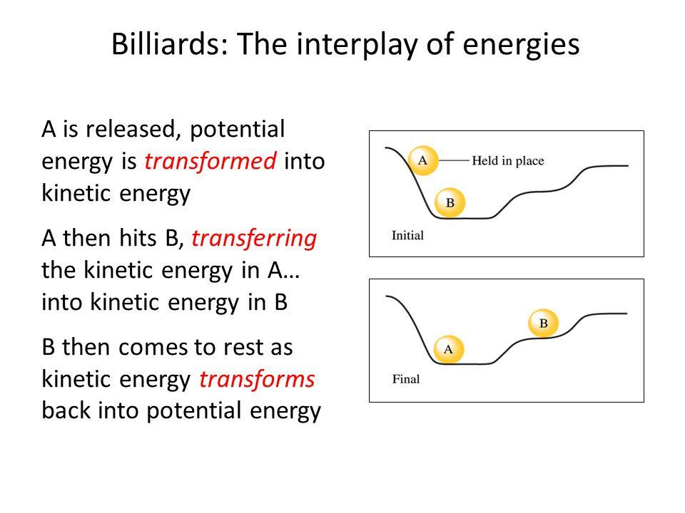 Billiards: The interplay of energies