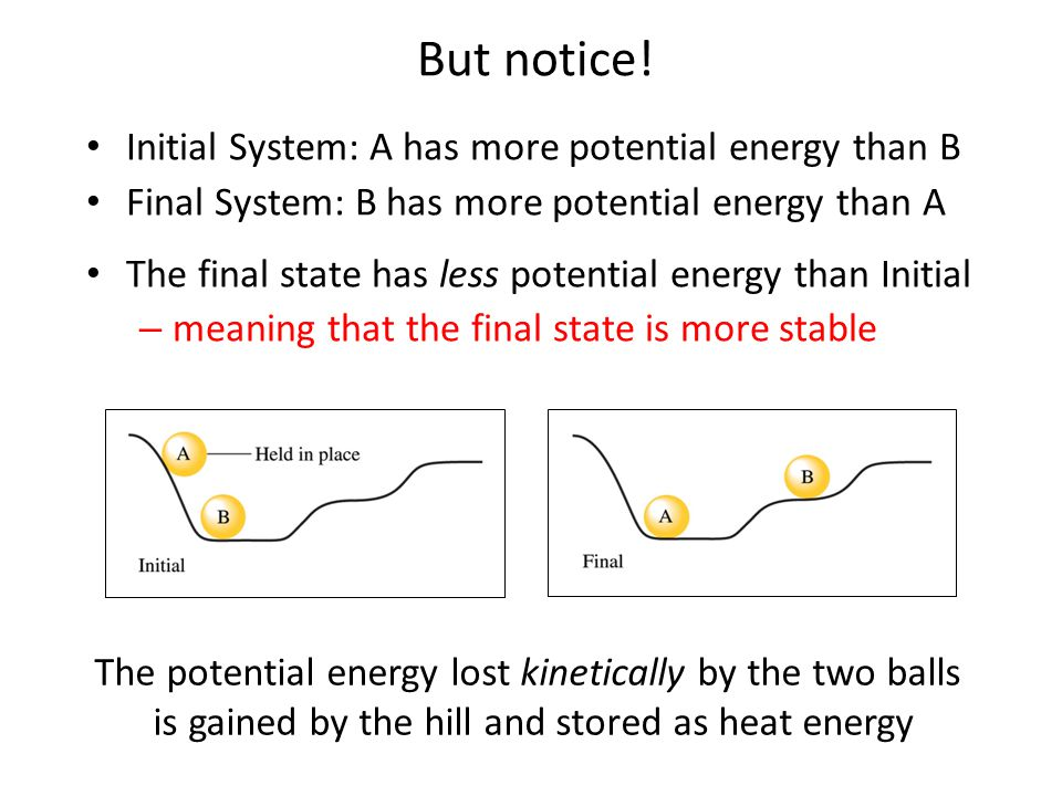 But notice! Initial System: A has more potential energy than B