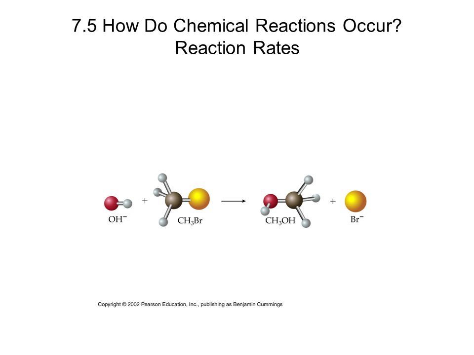 7.5 How Do Chemical Reactions Occur Reaction Rates
