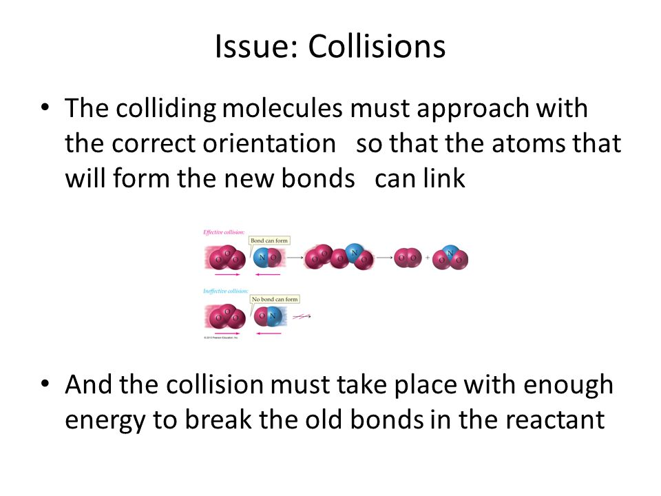 Issue: Collisions The colliding molecules must approach with the correct orientation so that the atoms that will form the new bonds can link.