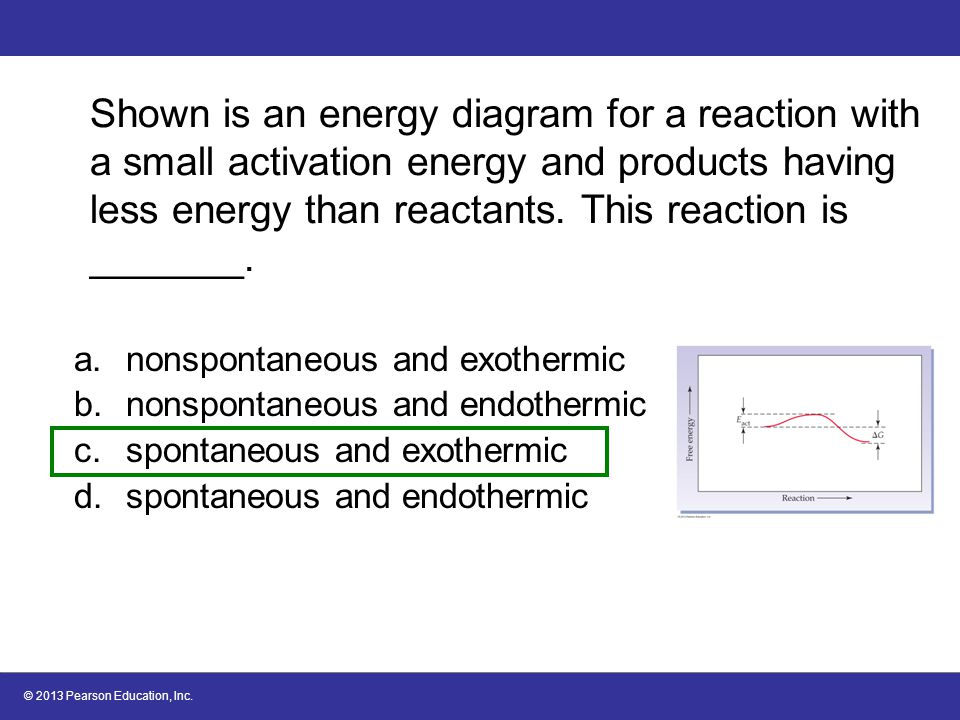 Shown is an energy diagram for a reaction with a small activation energy and products having less energy than reactants. This reaction is _______.