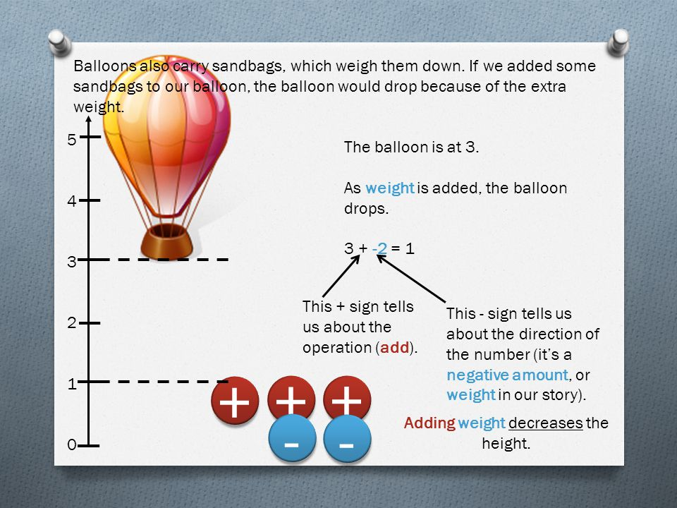 Adding weight decreases the height.