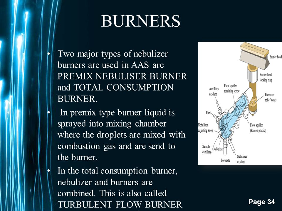 BURNERS Two major types of nebulizer burners are used in AAS are PREMIX NEBULISER BURNER and TOTAL CONSUMPTION BURNER.