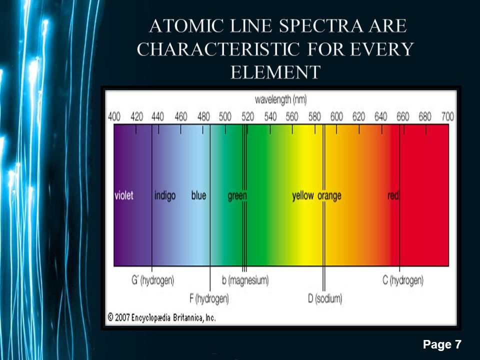 ATOMIC LINE SPECTRA ARE CHARACTERISTIC FOR EVERY ELEMENT