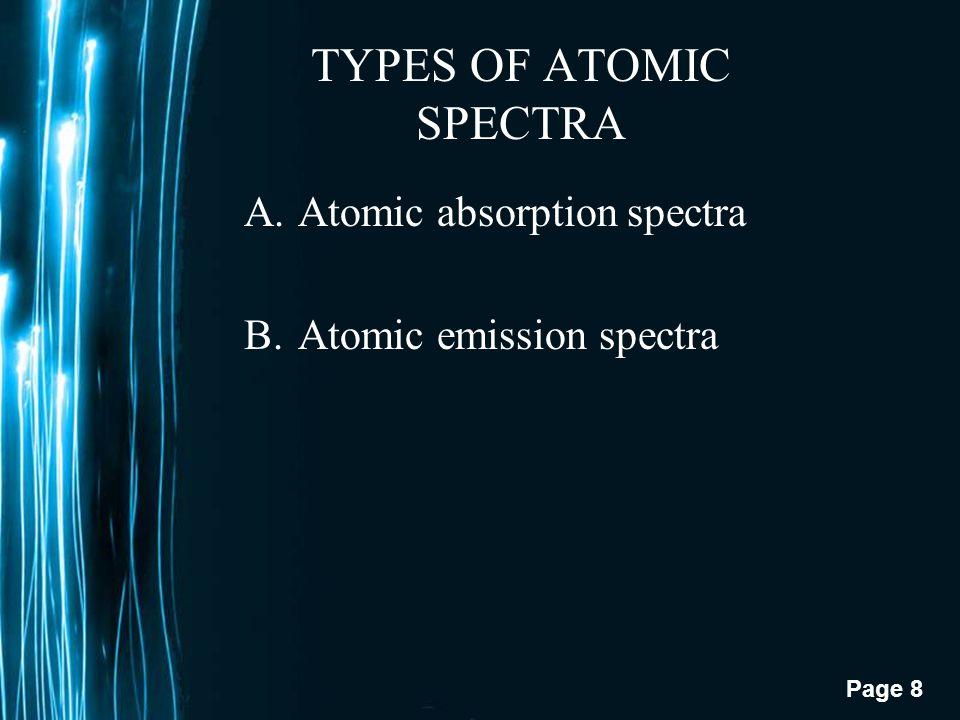 TYPES OF ATOMIC SPECTRA
