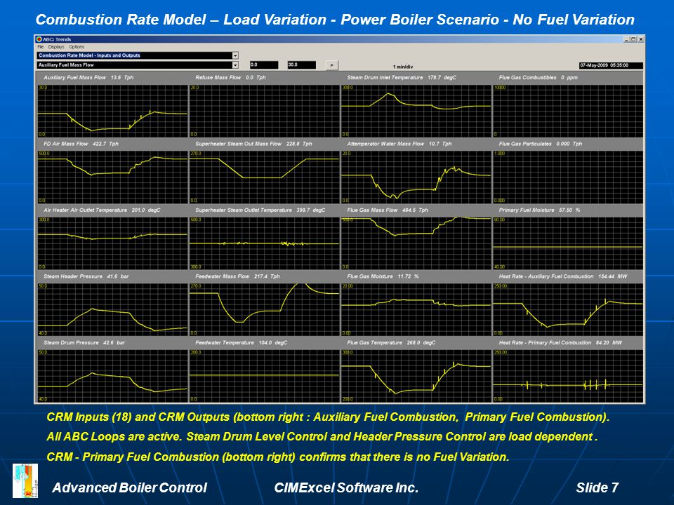 Combustion Rate Model – Load Variation - Power Boiler Scenario - No Fuel Variation