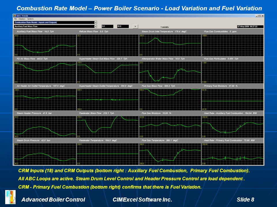 Advanced Boiler Control CIMExcel Software Inc. Slide 8