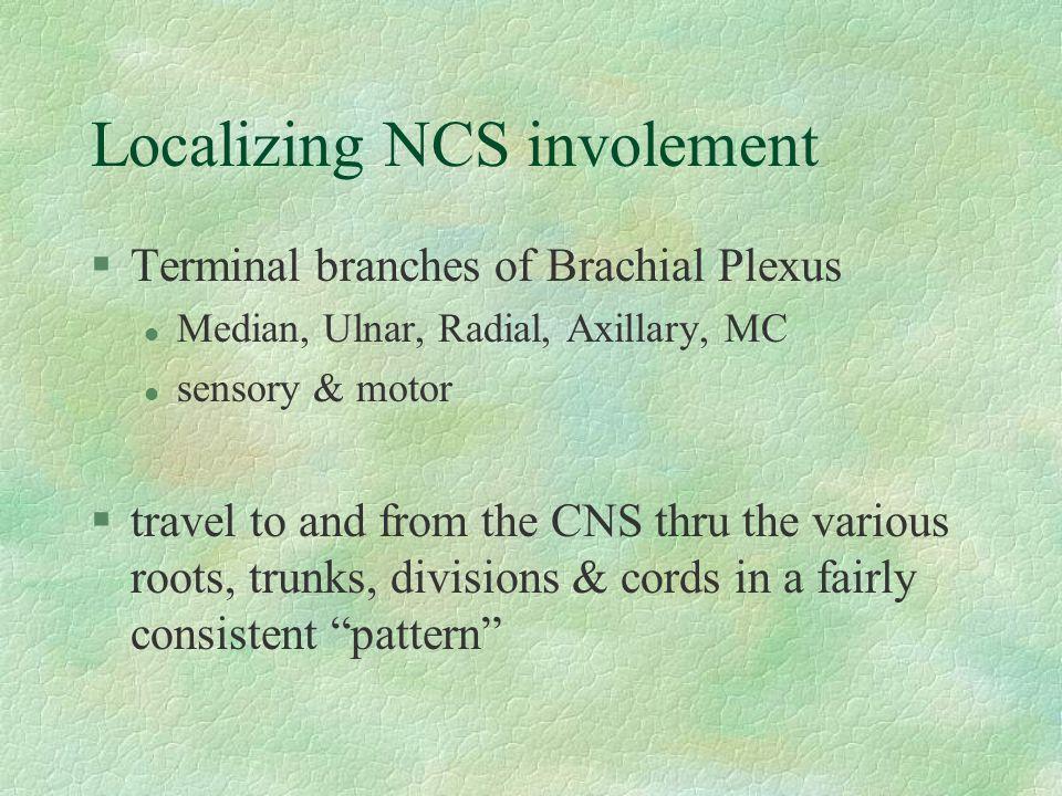 Localizing NCS involement