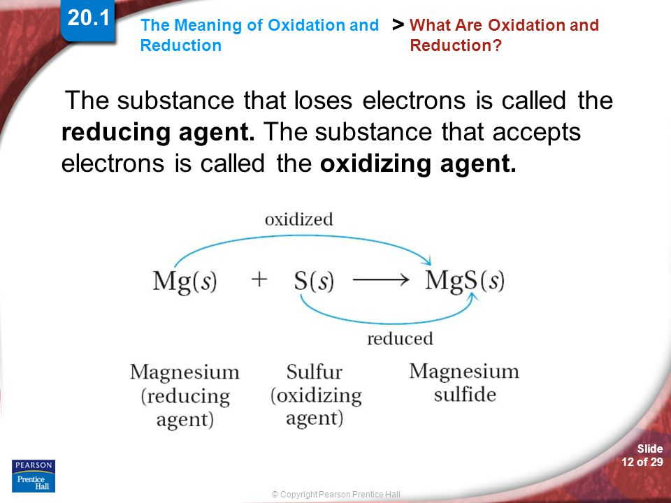 What Are Oxidation and Reduction
