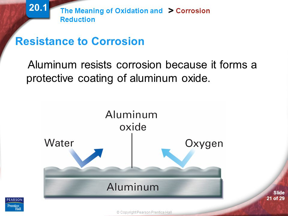 Resistance to Corrosion