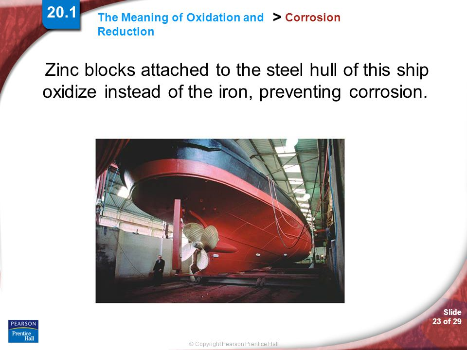 20.1 Corrosion. Zinc blocks attached to the steel hull of this ship oxidize instead of the iron, preventing corrosion.