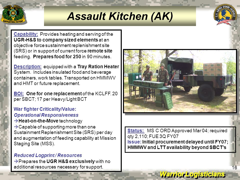 Assault Kitchen (AK)
