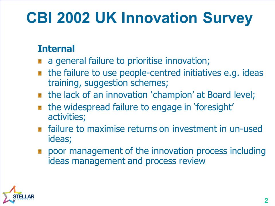 CBI 2002 UK Innovation Survey