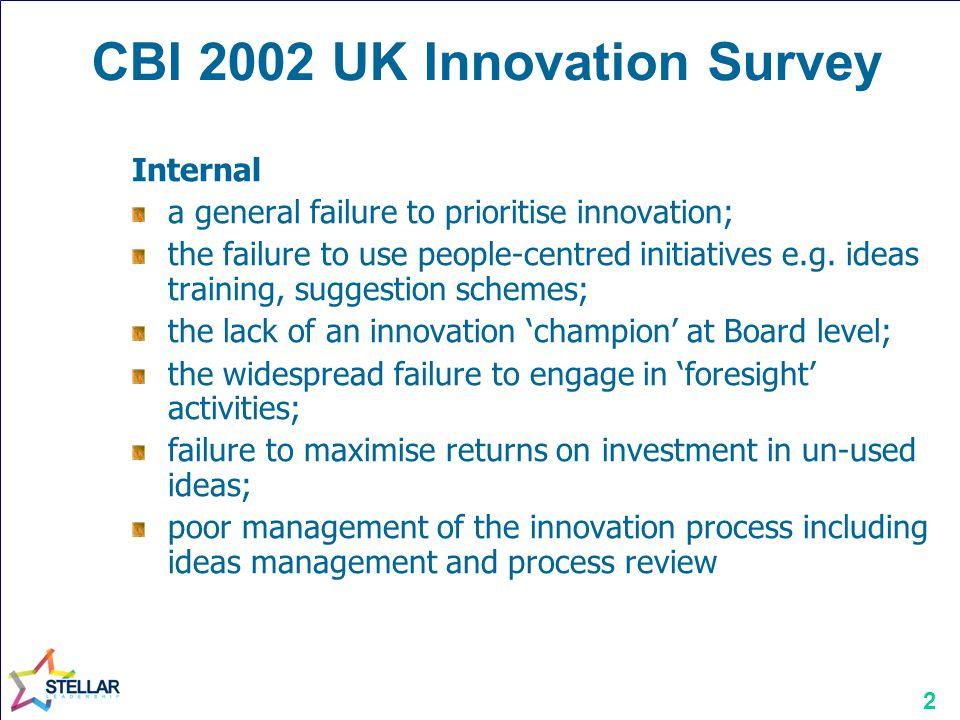 CBI 2002 UK Innovation Survey