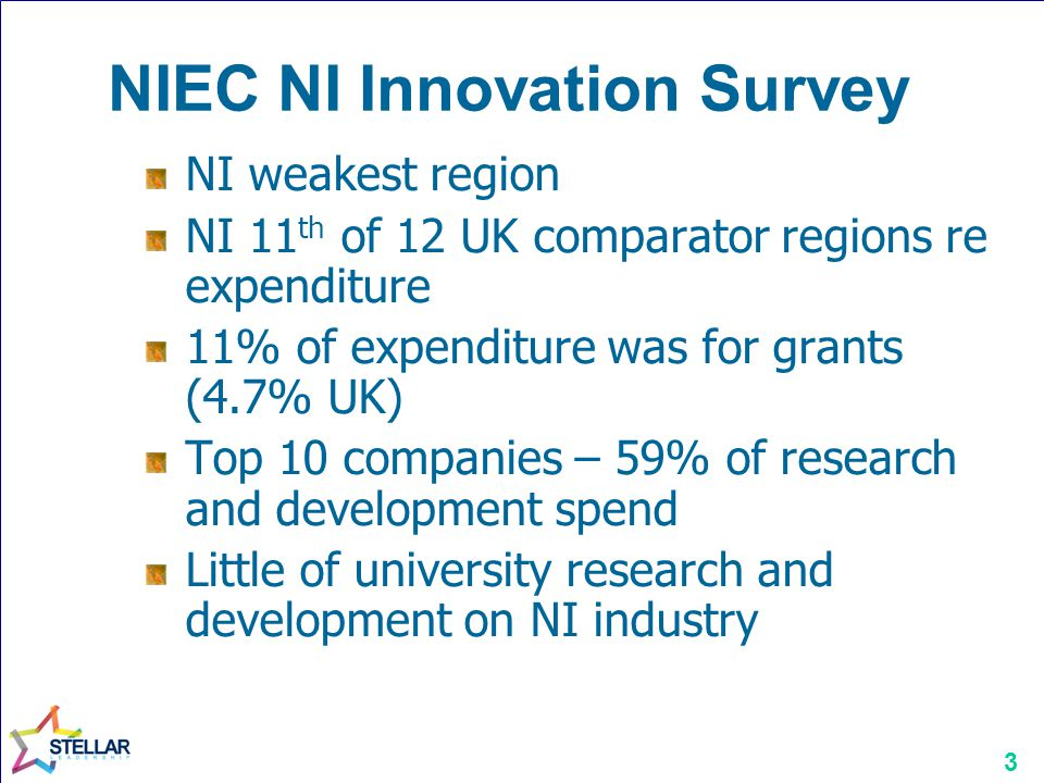 NIEC NI Innovation Survey