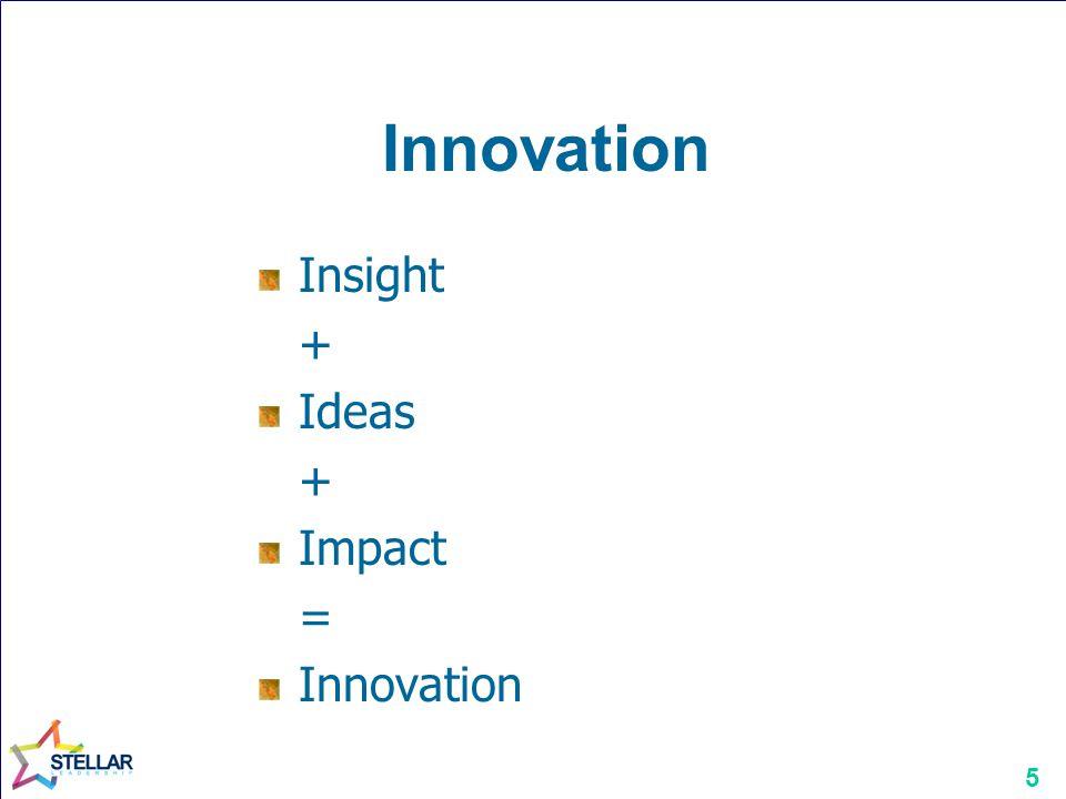 Innovation Insight + Ideas Impact = Innovation