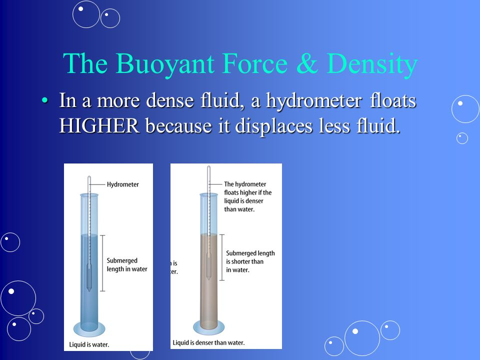 The Buoyant Force & Density
